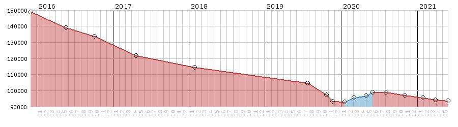 graph-550F.png.7352b4bab08919a3eb605e11c70a2e51.png